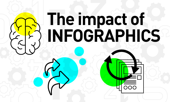 infographic visual impact